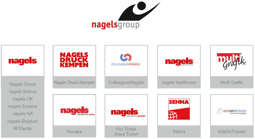 member of nagelsgroup